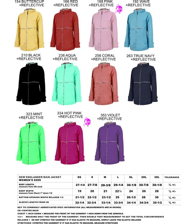 Ladies Raincoat Collection